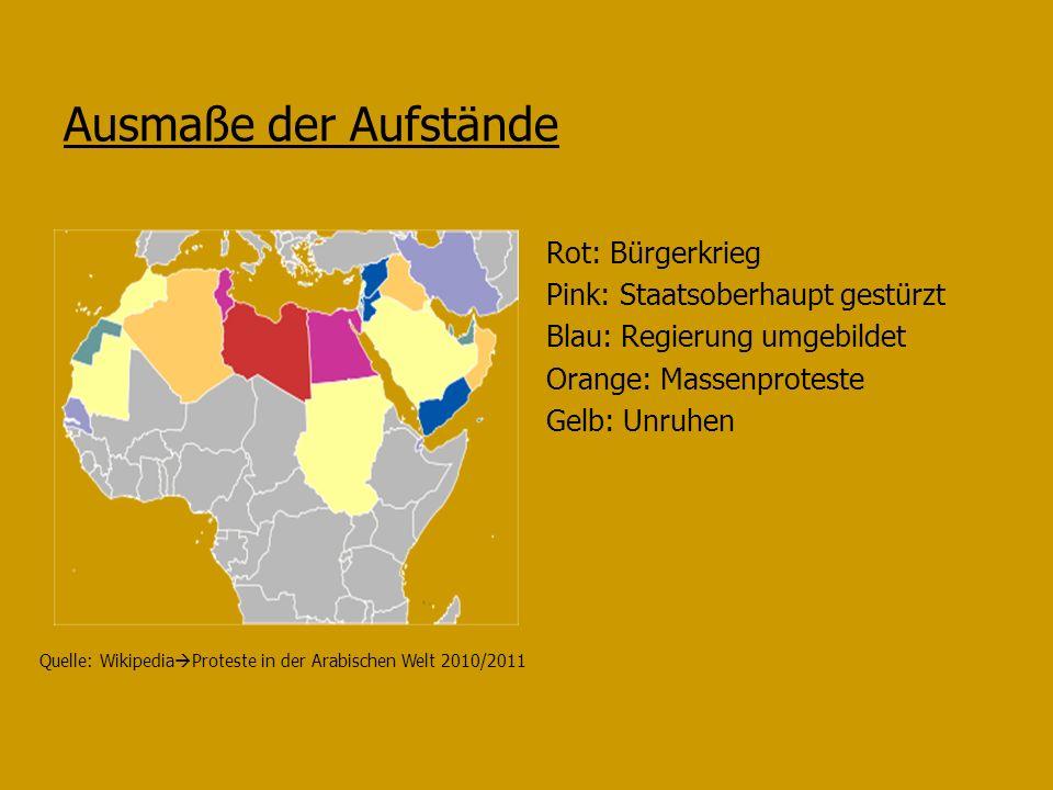 Ausmaße der Aufstände Rot: Bürgerkrieg Pink: Staatsoberhaupt gestürzt Blau: Regierung umgebildet Orange: Massenproteste Gelb: Unruhen Quelle: Wikipedia Proteste in der Arabischen Welt 2010/2011