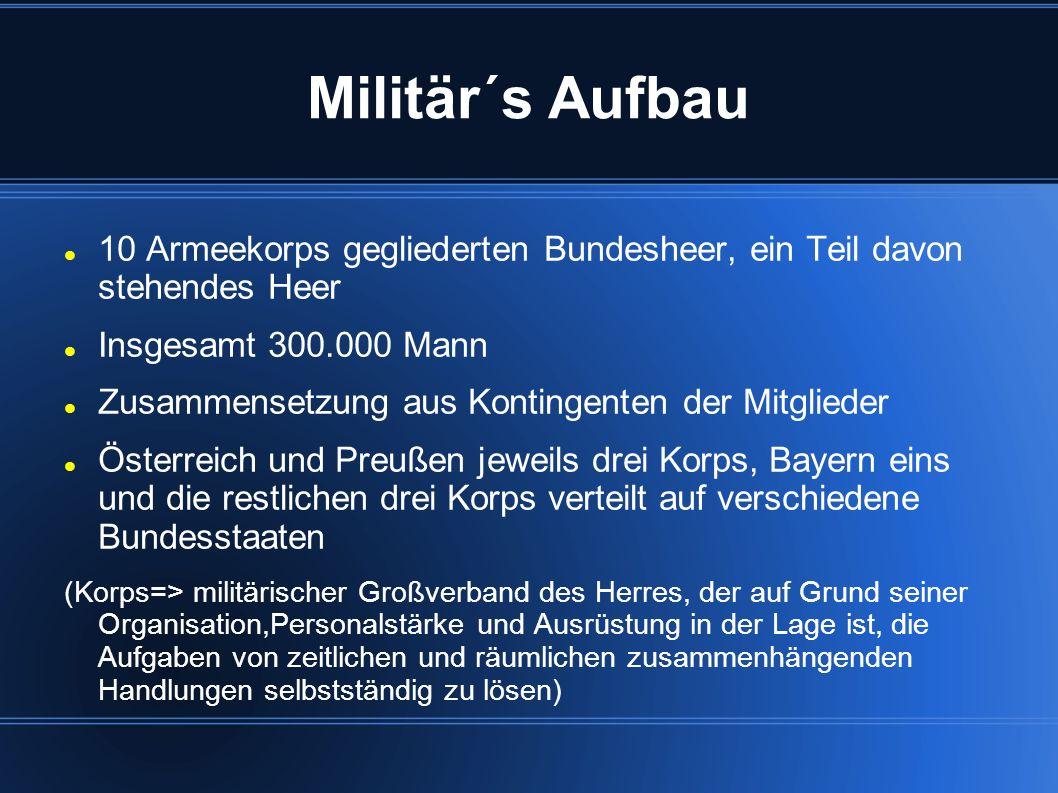 Militär´s Aufbau 10 Armeekorps gegliederten Bundesheer, ein Teil davon stehendes Heer Insgesamt 300.000 Mann Zusammensetzung aus Kontingenten der Mitg