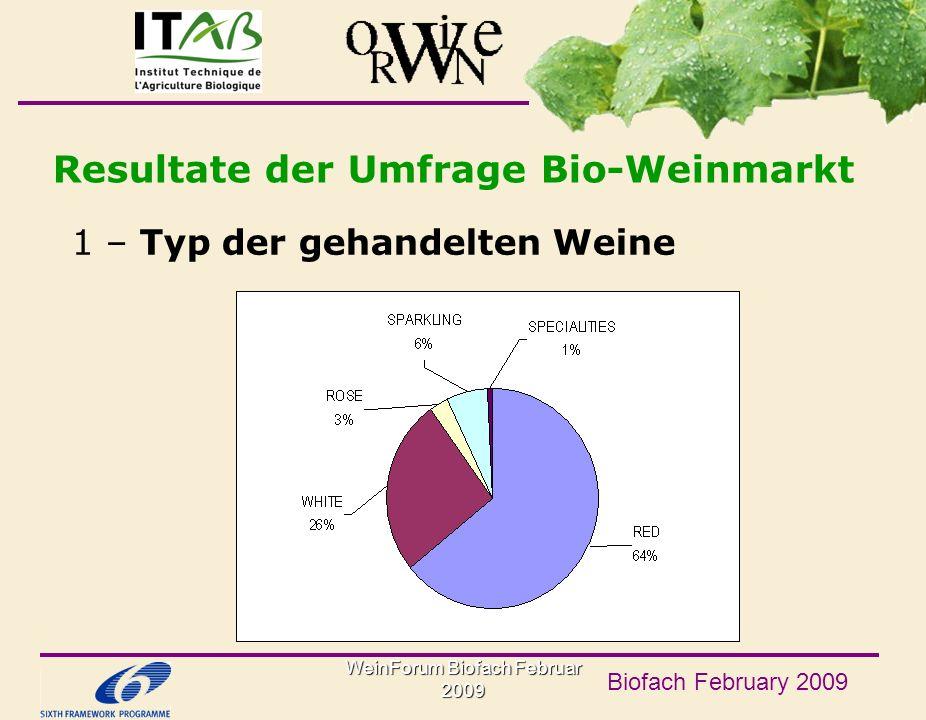 WeinForum Biofach Februar 2009 Biofach February 2009 Resultate der Umfrage Bio-Weinmarkt 1 – Typ der gehandelten Weine