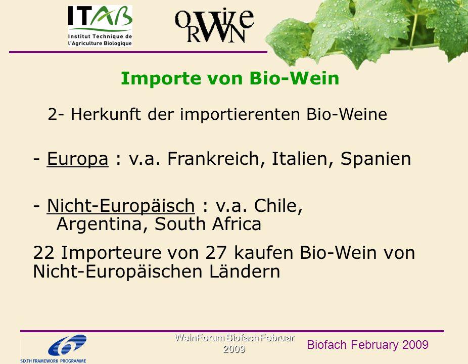 WeinForum Biofach Februar 2009 Biofach February 2009 Importe von Bio-Wein 2- Herkunft der importierenten Bio-Weine - Europa : v.a. Frankreich, Italien