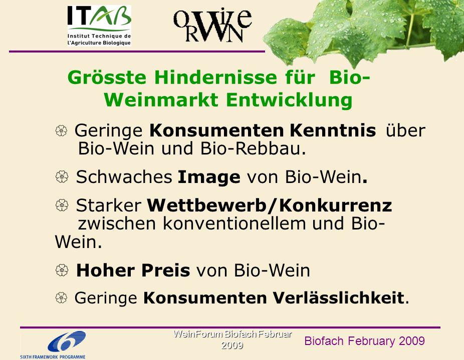 WeinForum Biofach Februar 2009 Biofach February 2009 Grösste Hindernisse für Bio- Weinmarkt Entwicklung Geringe Konsumenten Kenntnis über Bio-Wein und