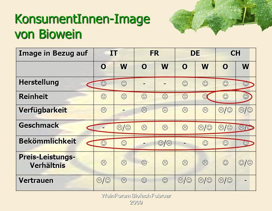 WeinForum Biofach Februar 2009 KonsumentInnen-Image von Biowein Image in Bezug auf ITFRDECHOWOWOWOW Herstellung-- Reinheit Verfügbarkeit- / / Geschmac