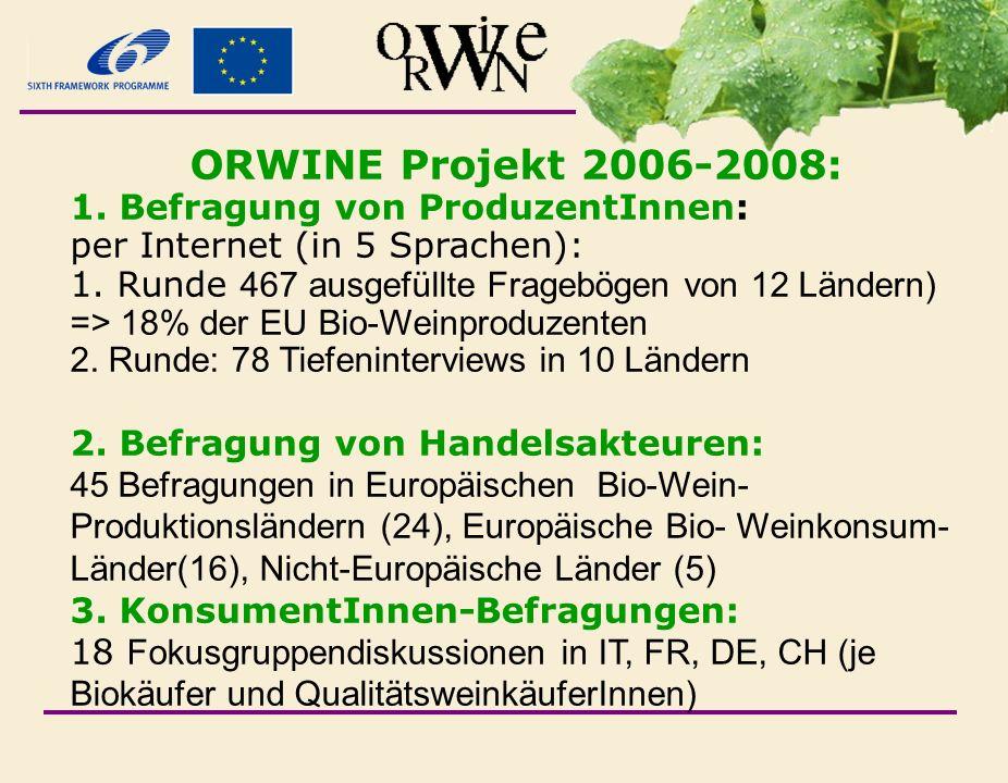 ORWINE Projekt 2006-2008: 1. Befragung von ProduzentInnen: per Internet (in 5 Sprachen): 1. Runde 467 ausgefüllte Fragebögen von 12 Ländern) => 18% de