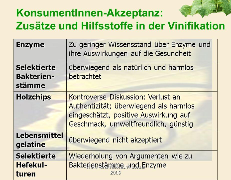 WeinForum Biofach Februar 2009Enzyme Zu geringer Wissensstand über Enzyme und ihre Auswirkungen auf die Gesundheit Selektierte Bakterien- stämme überw