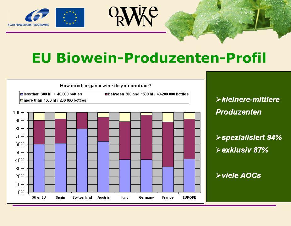 EU Biowein-Produzenten-Profil kleinere-mittlere Produzenten spezialisiert 94% exklusiv 87% viele AOCs