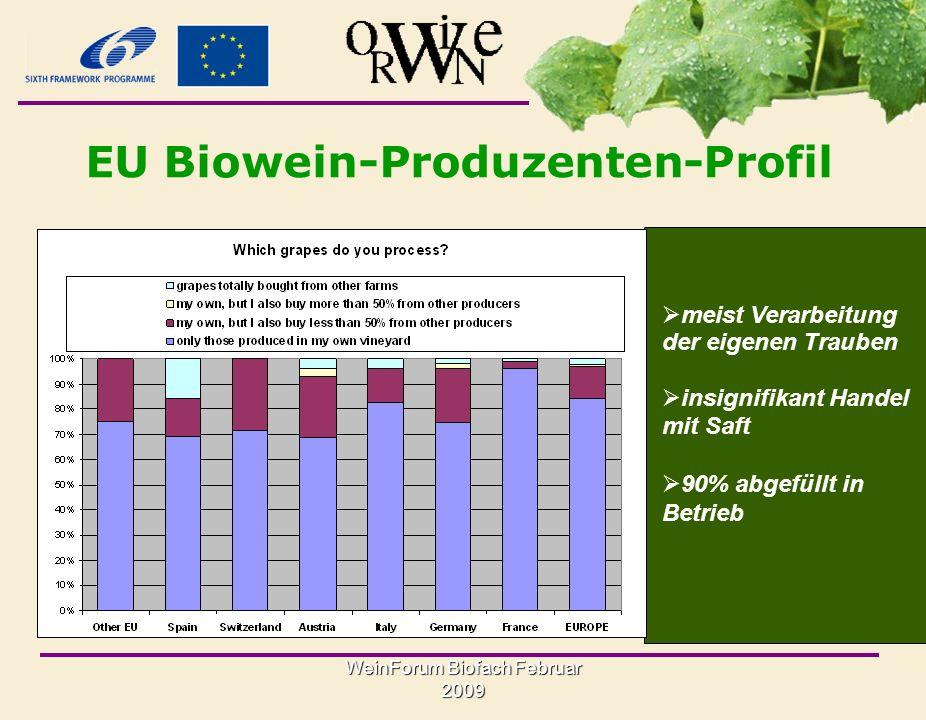 WeinForum Biofach Februar 2009 meist Verarbeitung der eigenen Trauben insignifikant Handel mit Saft 90% abgefüllt in Betrieb EU Biowein-Produzenten-Pr