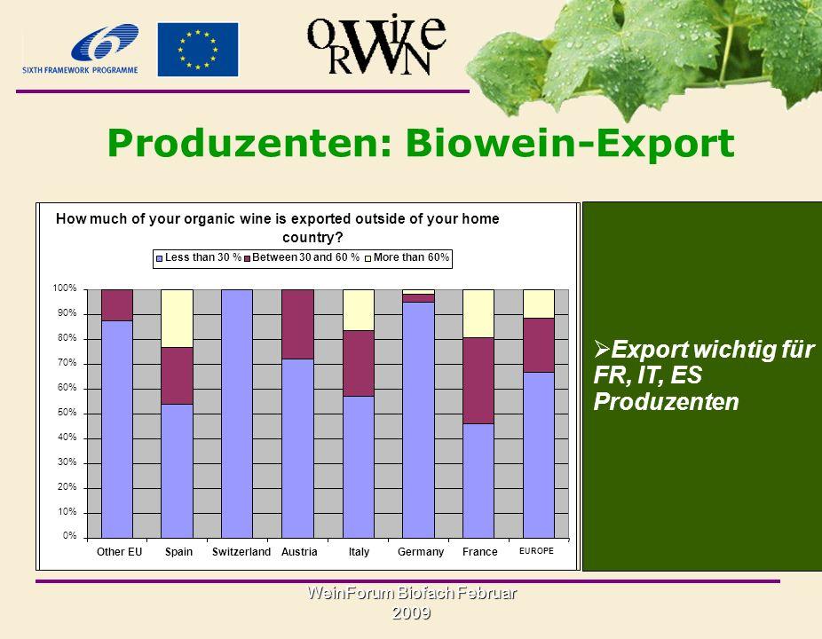 WeinForum Biofach Februar 2009 Produzenten: Biowein-Export Export wichtig für FR, IT, ES Produzenten How much of your organic wine is exported outside