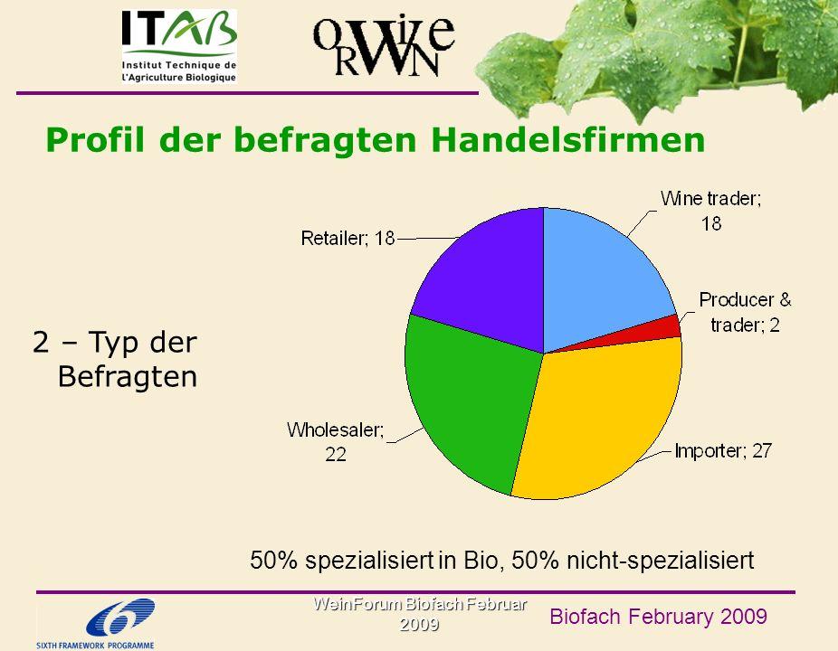 WeinForum Biofach Februar 2009 Biofach February 2009 Profil der befragten Handelsfirmen 2 – Typ der Befragten 50% spezialisiert in Bio, 50% nicht-spez