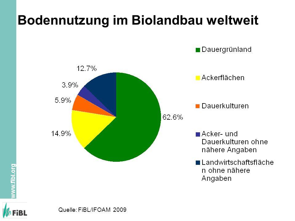www.fibl.org Anteile der Biorebfläche an der gesamten Rebfläche 2006/2007