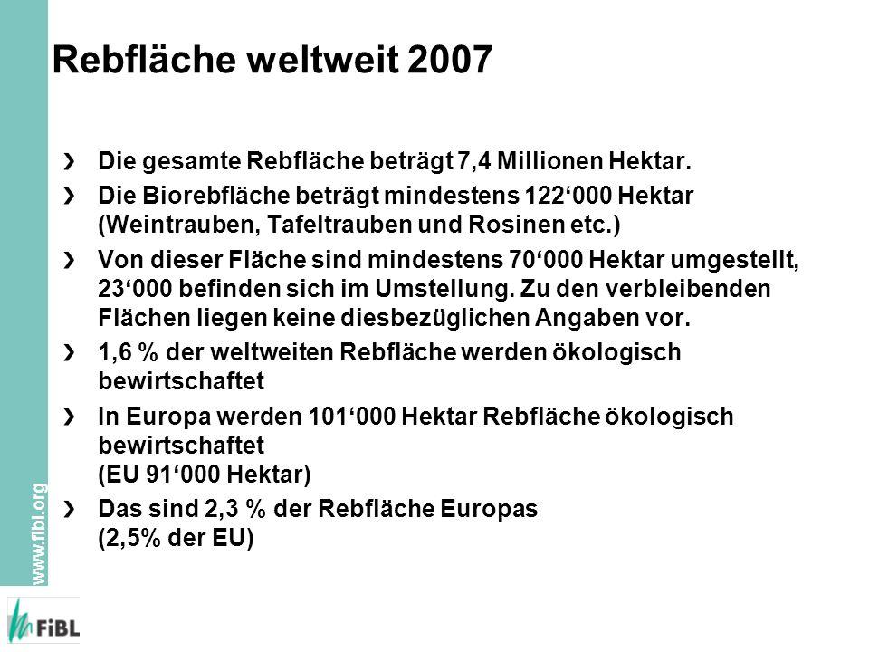 www.fibl.org Schlussfolgerung Die Biorebfläche hat in den letzten Jahren stark zugenommen; 2006/2007 um 7 % Starke Zuwächse erfolgten 2007 in Frankreich, Portugal und Deutschland Zwischen 2004 und 2007 hat die Biorebfläche um 40 Prozent zugenommen, und damit mehr als die Biofläche insgesamt In vielen Ländern nimmt die die Biorebfläche mehr als 1 Prozent der Rebfläche insgesamt ein; in Griechenland, Oestereich und Italien sind um 5 Prozent oder mehr.