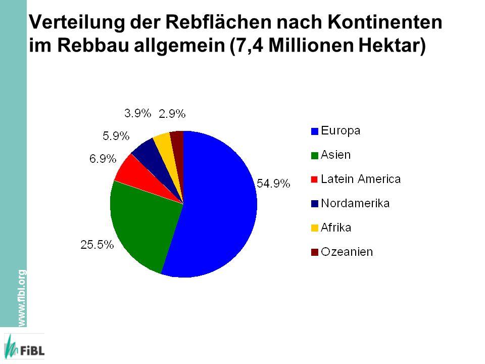 www.fibl.org Verteilung der Rebflächen nach Kontinenten im Rebbau allgemein (7,4 Millionen Hektar)