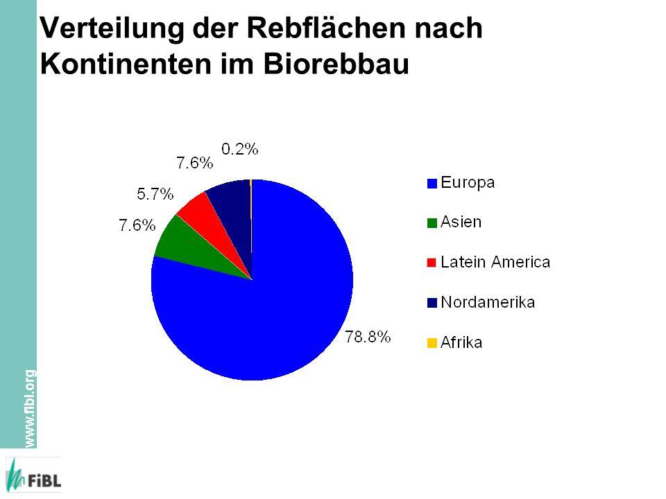 www.fibl.org Die zehn Länder mit der grössten Rebfläche: Bio und gesamt im Vergleich