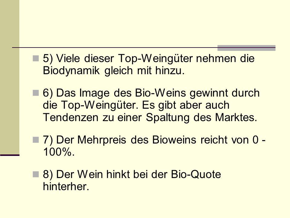 5) Viele dieser Top-Weingüter nehmen die Biodynamik gleich mit hinzu. 6) Das Image des Bio-Weins gewinnt durch die Top-Weingüter. Es gibt aber auch Te