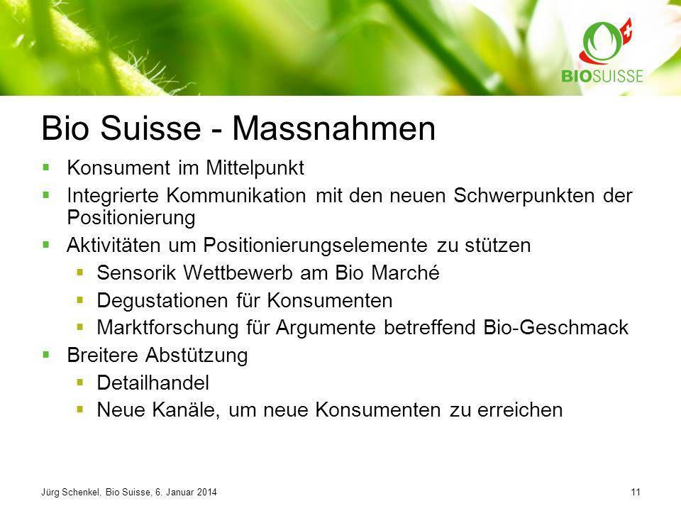 Jürg Schenkel, Bio Suisse, 6.