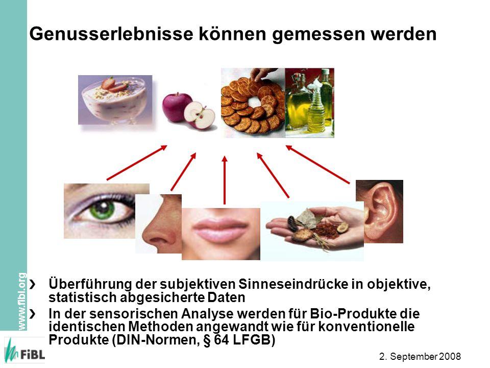 www.fibl.org 2. September 2008 Genusserlebnisse können gemessen werden Überführung der subjektiven Sinneseindrücke in objektive, statistisch abgesiche
