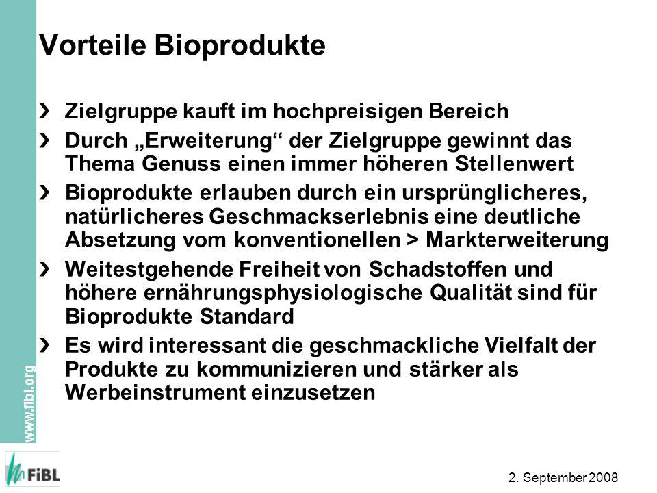 www.fibl.org 2. September 2008 Vorteile Bioprodukte Zielgruppe kauft im hochpreisigen Bereich Durch Erweiterung der Zielgruppe gewinnt das Thema Genus
