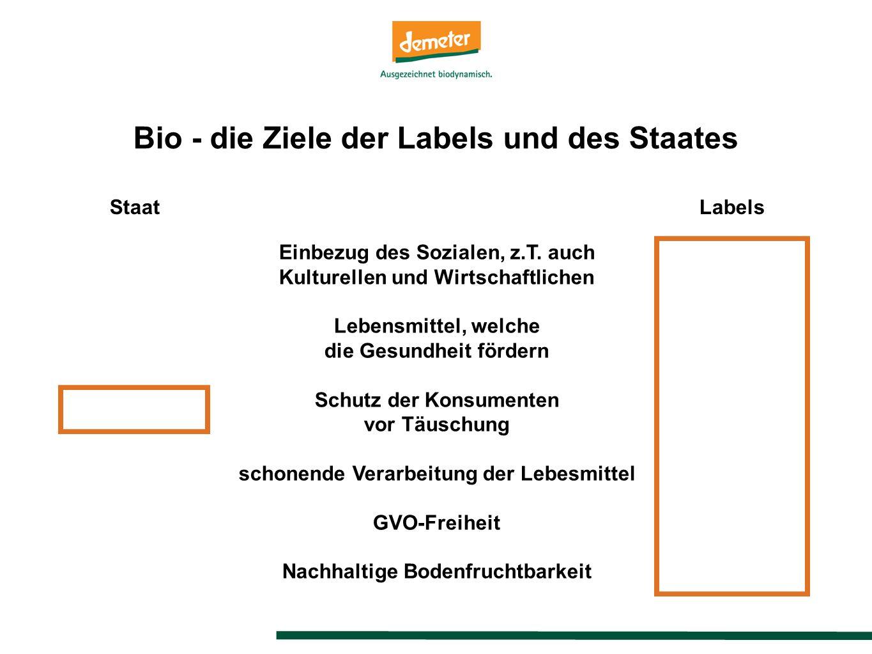 Bio - die Ziele der Labels und des Staates StaatLabels Einbezug des Sozialen, z.T.