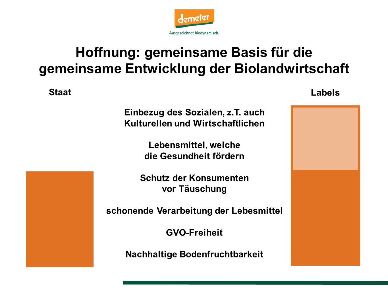 Hoffnung: gemeinsame Basis für die gemeinsame Entwicklung der Biolandwirtschaft Staat Labels Einbezug des Sozialen, z.T.