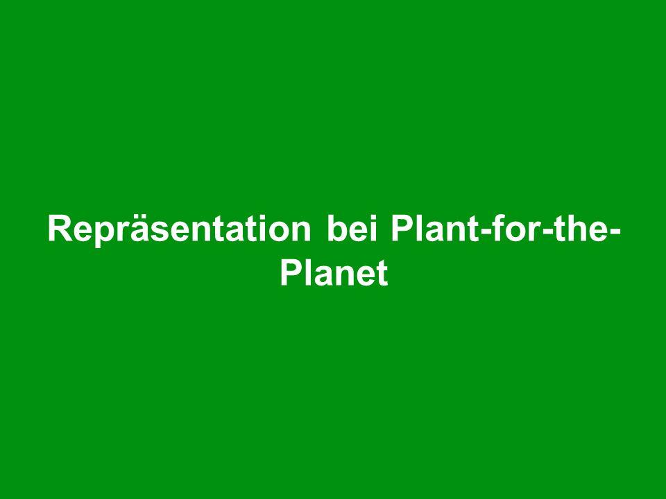 http://www.plant-for-the-planet.org/de/node/14814 7.11.11 11:28
