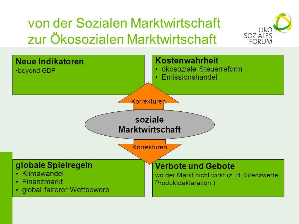 von der Sozialen Marktwirtschaft zur Ökosozialen Marktwirtschaft Neue Indikatoren beyond GDP Kostenwahrheit ökosoziale Steuerreform Emissionshandel Ve