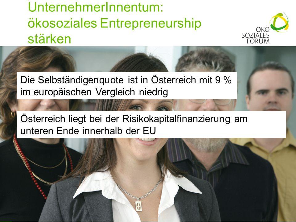 UnternehmerInnentum: ökosoziales Entrepreneurship stärken 18 Die Selbständigenquote ist in Österreich mit 9 % im europäischen Vergleich niedrig Österr