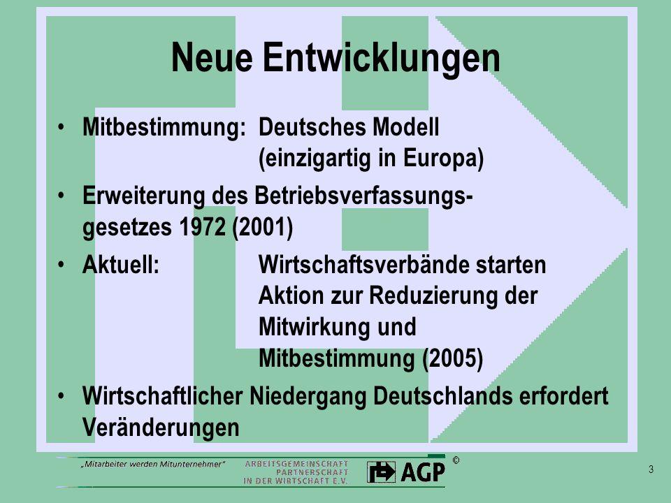 3 Neue Entwicklungen Mitbestimmung: Deutsches Modell (einzigartig in Europa) Erweiterung des Betriebsverfassungs- gesetzes 1972 (2001) Aktuell: Wirtschaftsverbände starten Aktion zur Reduzierung der Mitwirkung und Mitbestimmung (2005) Wirtschaftlicher Niedergang Deutschlands erfordert Veränderungen