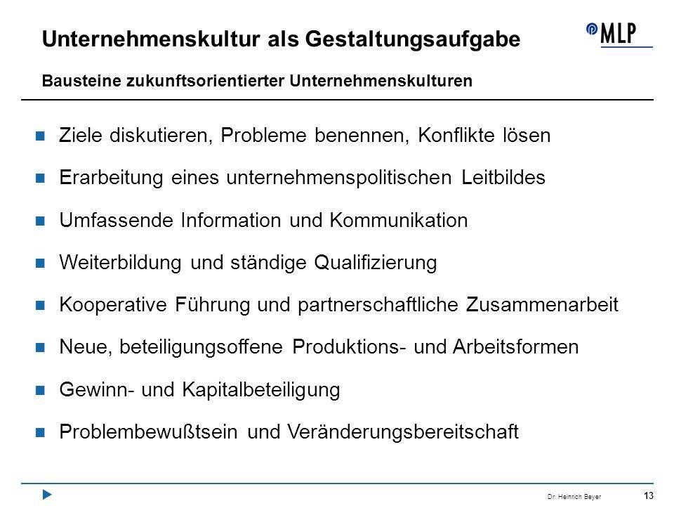 13 Dr. Heinrich Beyer Unternehmenskultur als Gestaltungsaufgabe Bausteine zukunftsorientierter Unternehmenskulturen Ziele diskutieren, Probleme benenn