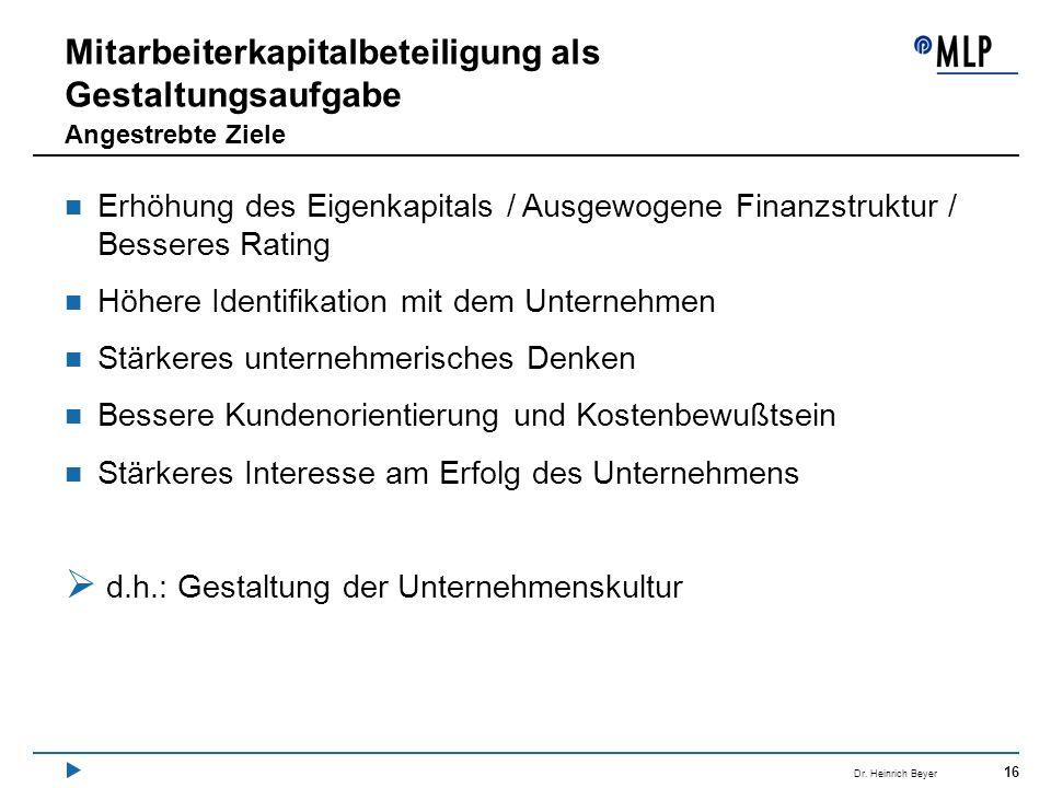 16 Dr. Heinrich Beyer Mitarbeiterkapitalbeteiligung als Gestaltungsaufgabe Angestrebte Ziele Erhöhung des Eigenkapitals / Ausgewogene Finanzstruktur /