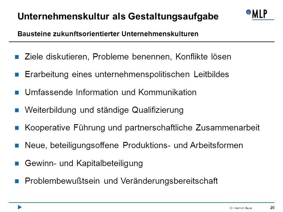 20 Dr. Heinrich Beyer Unternehmenskultur als Gestaltungsaufgabe Bausteine zukunftsorientierter Unternehmenskulturen Ziele diskutieren, Probleme benenn
