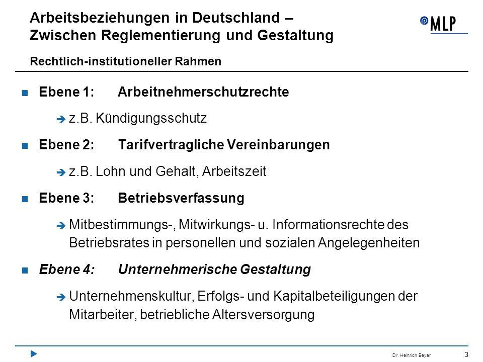 3 Dr. Heinrich Beyer Arbeitsbeziehungen in Deutschland – Zwischen Reglementierung und Gestaltung Ebene 1:Arbeitnehmerschutzrechte z.B. Kündigungsschut