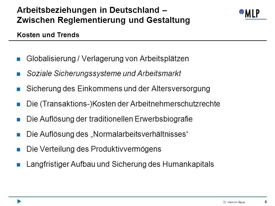 4 Dr. Heinrich Beyer Arbeitsbeziehungen in Deutschland – Zwischen Reglementierung und Gestaltung Globalisierung / Verlagerung von Arbeitsplätzen Sozia