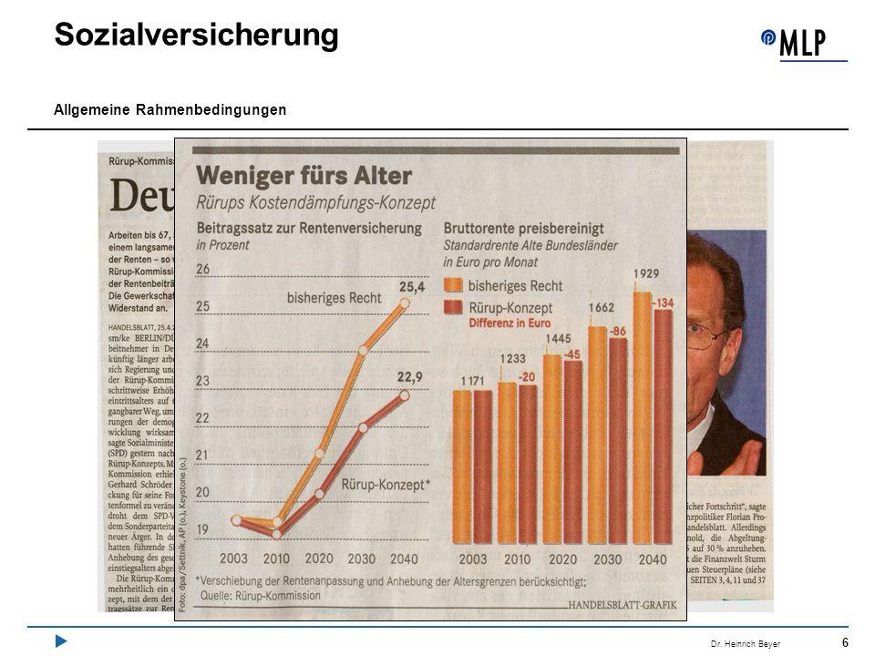 6 Dr. Heinrich Beyer Sozialversicherung Allgemeine Rahmenbedingungen