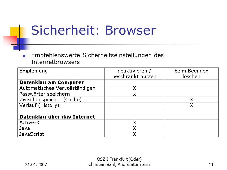 31.01.2007 OSZ I Frankfurt (Oder) Christian Bahl, André Störmann11 Sicherheit: Browser Empfehlenswerte Sicherheitseinstellungen des Internetbrowsers