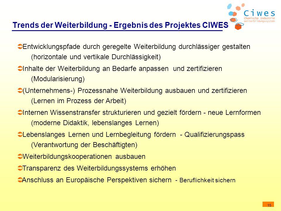 15 Trends der Weiterbildung - Ergebnis des Projektes CIWES Entwicklungspfade durch geregelte Weiterbildung durchlässiger gestalten (horizontale und ve