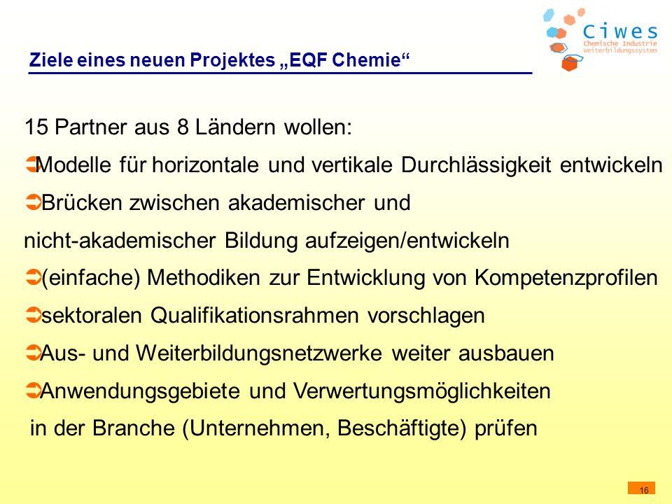 16 Ziele eines neuen Projektes EQF Chemie 15 Partner aus 8 Ländern wollen: Modelle für horizontale und vertikale Durchlässigkeit entwickeln Brücken zw
