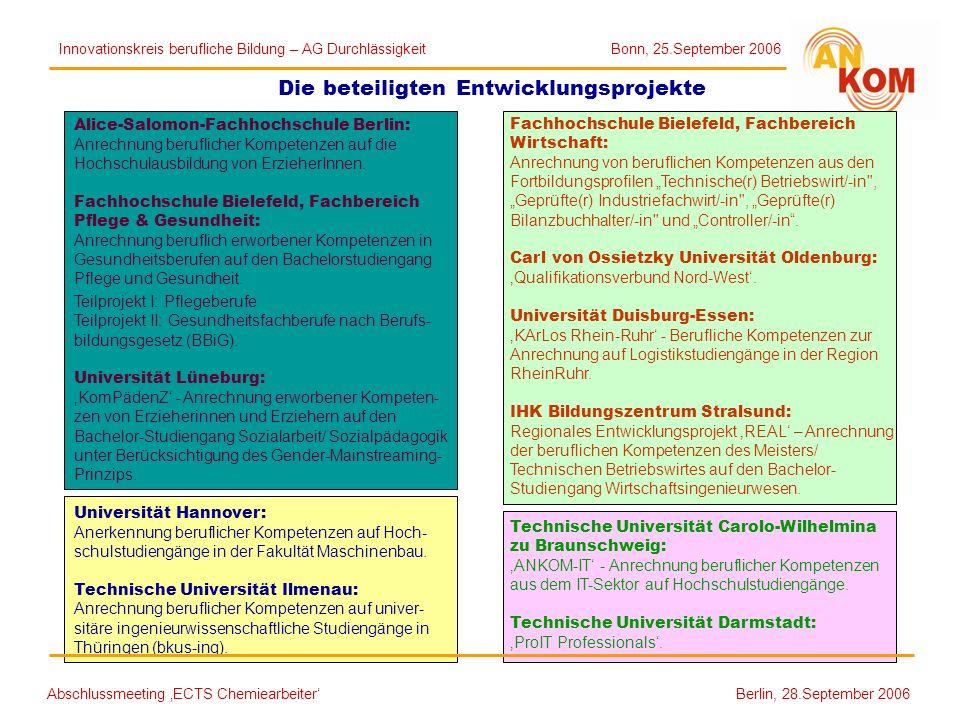 Abschlussmeeting ECTS Chemiearbeiter Berlin, 28.September 2006 Alice-Salomon-Fachhochschule Berlin: Anrechnung beruflicher Kompetenzen auf die Hochsch