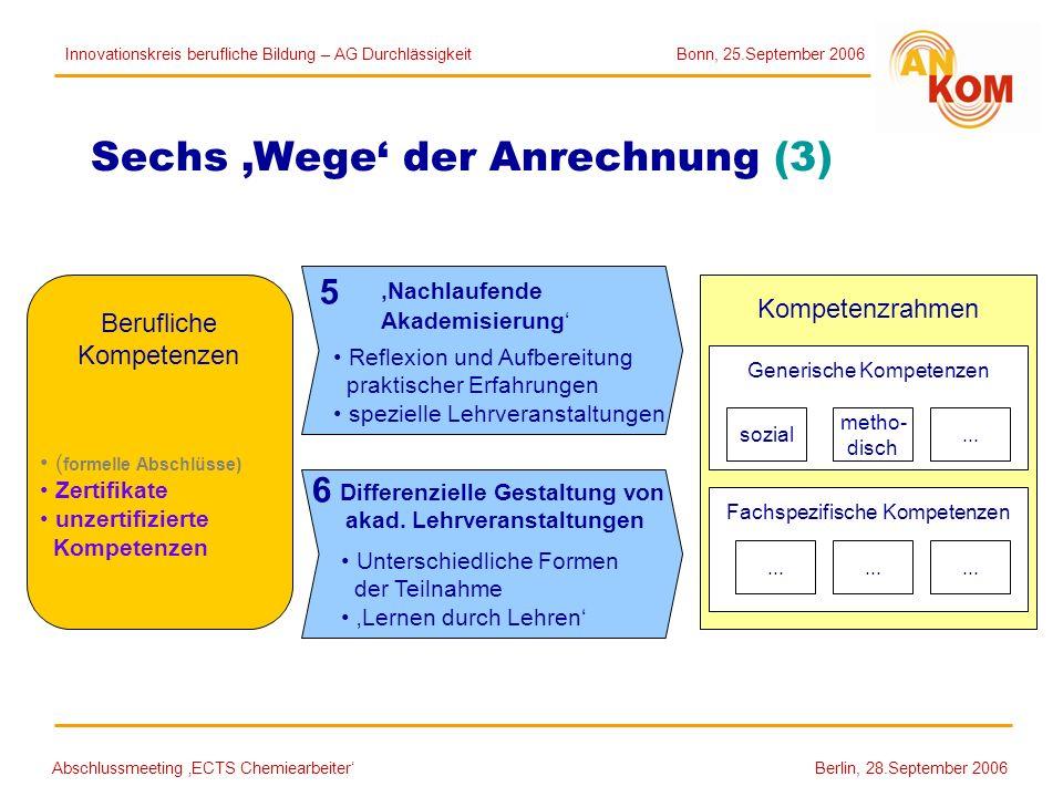 Abschlussmeeting ECTS Chemiearbeiter Berlin, 28.September 2006 Sechs Wege der Anrechnung (3) Kompetenzrahmen Fachspezifische Kompetenzen Generische Ko