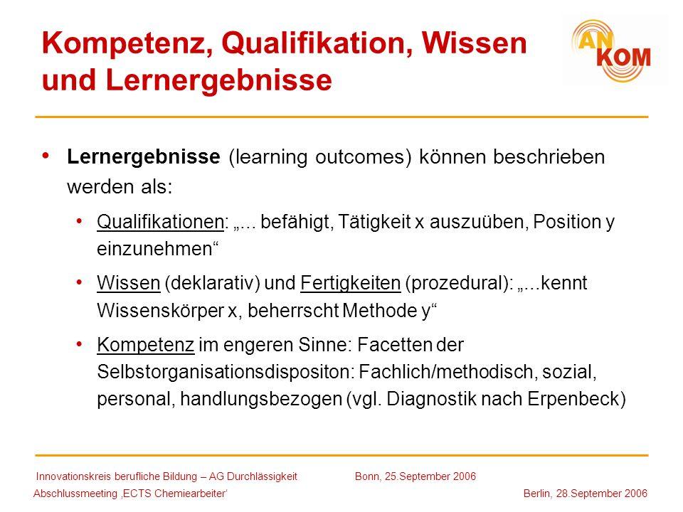 Abschlussmeeting ECTS Chemiearbeiter Berlin, 28.September 2006 Kompetenz, Qualifikation, Wissen und Lernergebnisse Lernergebnisse (learning outcomes)