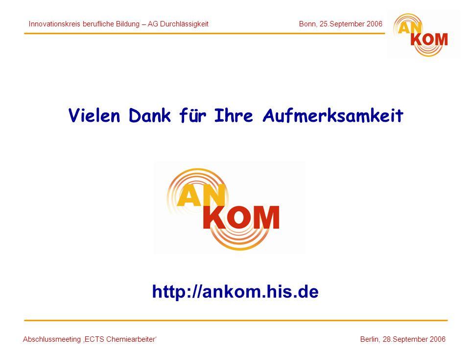 Abschlussmeeting ECTS Chemiearbeiter Berlin, 28.September 2006 Vielen Dank für Ihre Aufmerksamkeit http://ankom.his.de Innovationskreis berufliche Bil