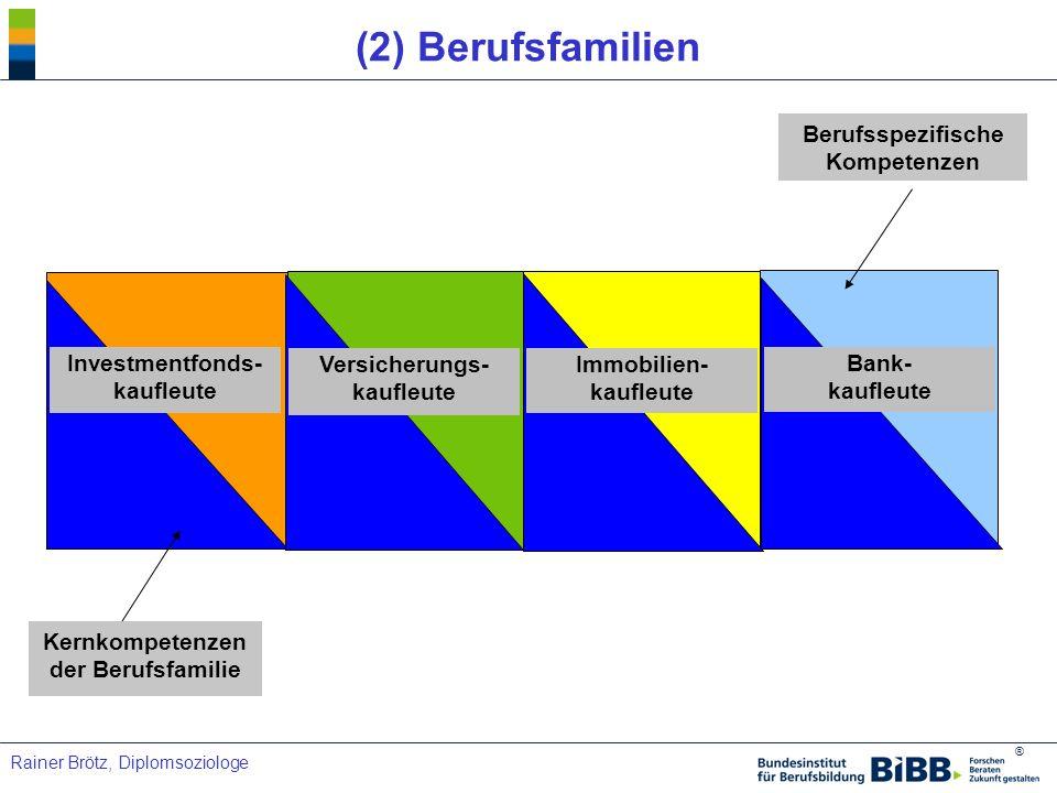 ® Rainer Brötz, Diplomsoziologe Berufsspezifische Kompetenzen Investmentfonds- kaufleute Kernkompetenzen der Berufsfamilie (2) Berufsfamilien Versiche