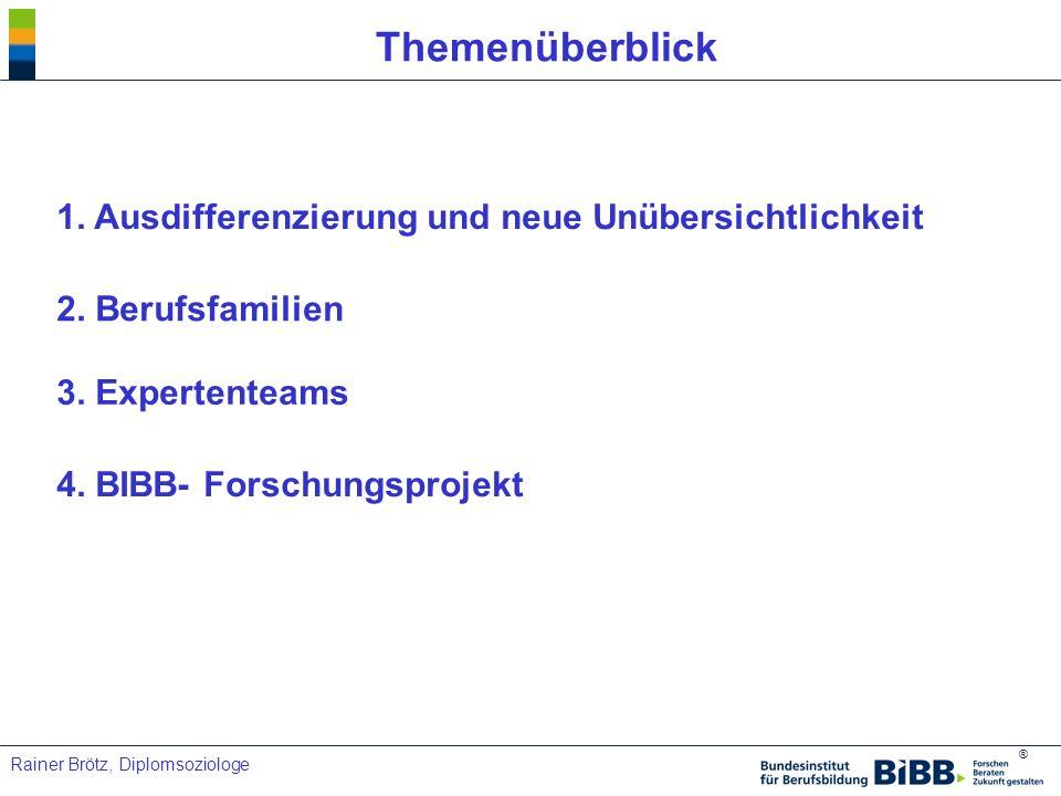 ® Rainer Brötz, Diplomsoziologe Themenüberblick 1. Ausdifferenzierung und neue Unübersichtlichkeit 2. Berufsfamilien 3. Expertenteams 4. BIBB- Forschu