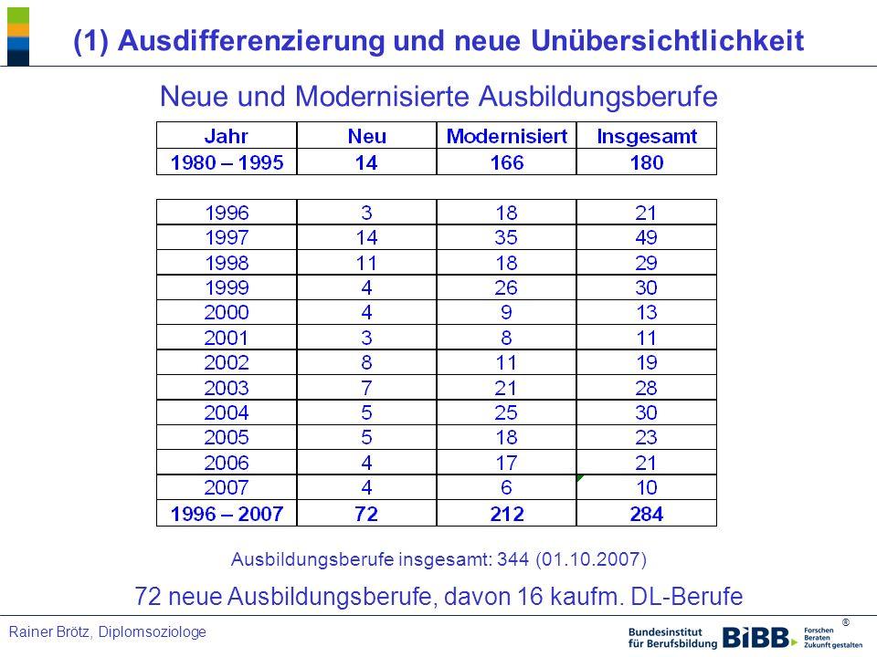 ® Rainer Brötz, Diplomsoziologe (1) Ausdifferenzierung und neue Unübersichtlichkeit 72 neue Ausbildungsberufe, davon 16 kaufm. DL-Berufe Neue und Mode