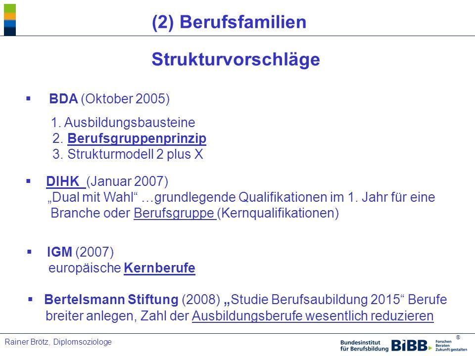 ® Rainer Brötz, Diplomsoziologe (2) Berufsfamilien Vereinheitlichung und Reduzierung der Berufe Beschluss der Kultusministerkonferenz 2007 gegen Überspezialisierung (200 Splitterberufe) - breit angelegte Kern- und grundlegende Fachqualifikationen.