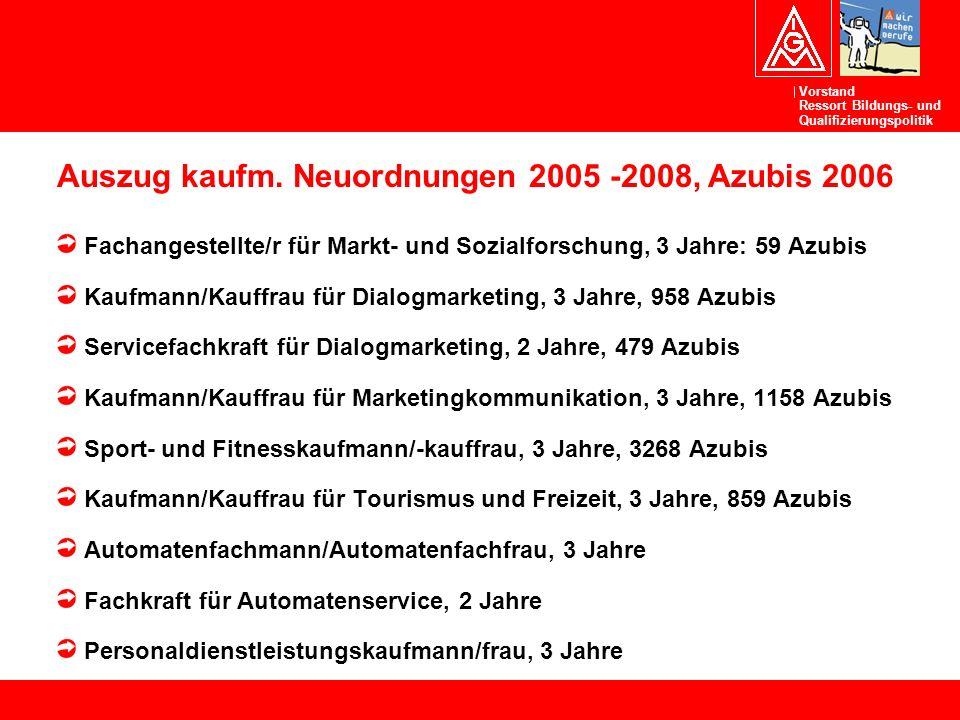 Vorstand Ressort Bildungs- und Qualifizierungspolitik Auszug kaufm. Neuordnungen 2005 -2008, Azubis 2006 Fachangestellte/r für Markt- und Sozialforsch