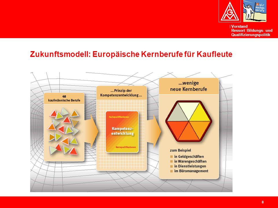 Vorstand Ressort Bildungs- und Qualifizierungspolitik Zukunftsmodell: Europäische Kernberufe für Kaufleute 8