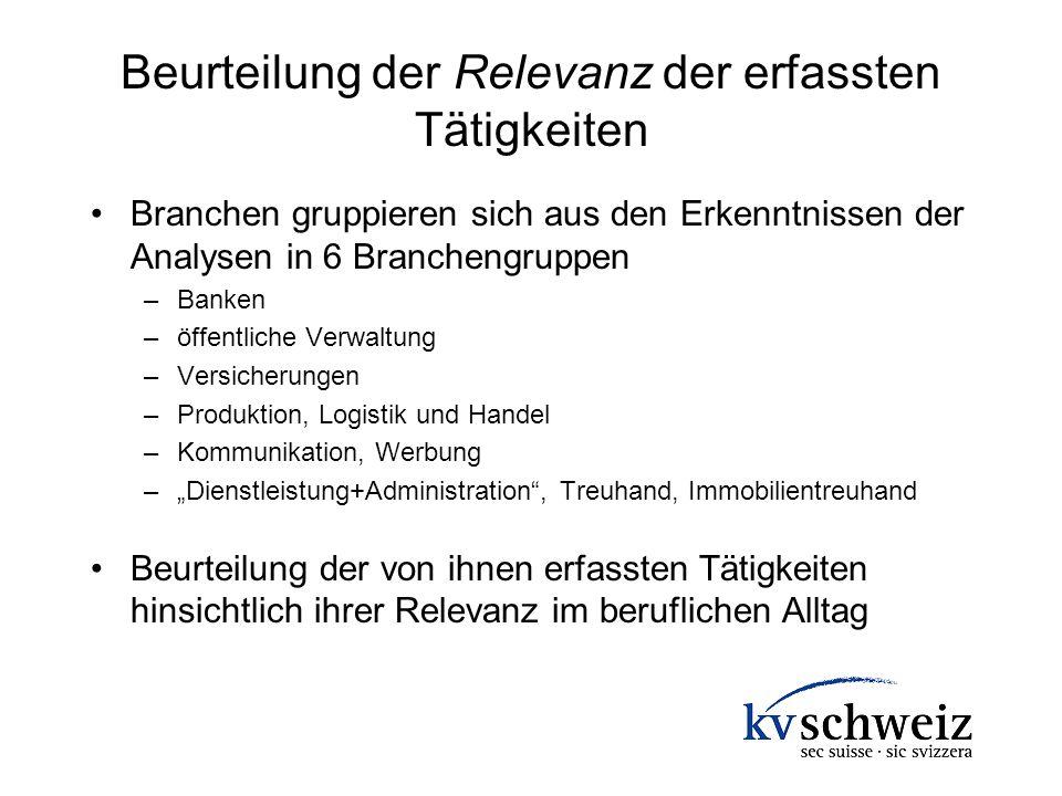 Beurteilung der Relevanz der erfassten Tätigkeiten Branchen gruppieren sich aus den Erkenntnissen der Analysen in 6 Branchengruppen –Banken –öffentlic