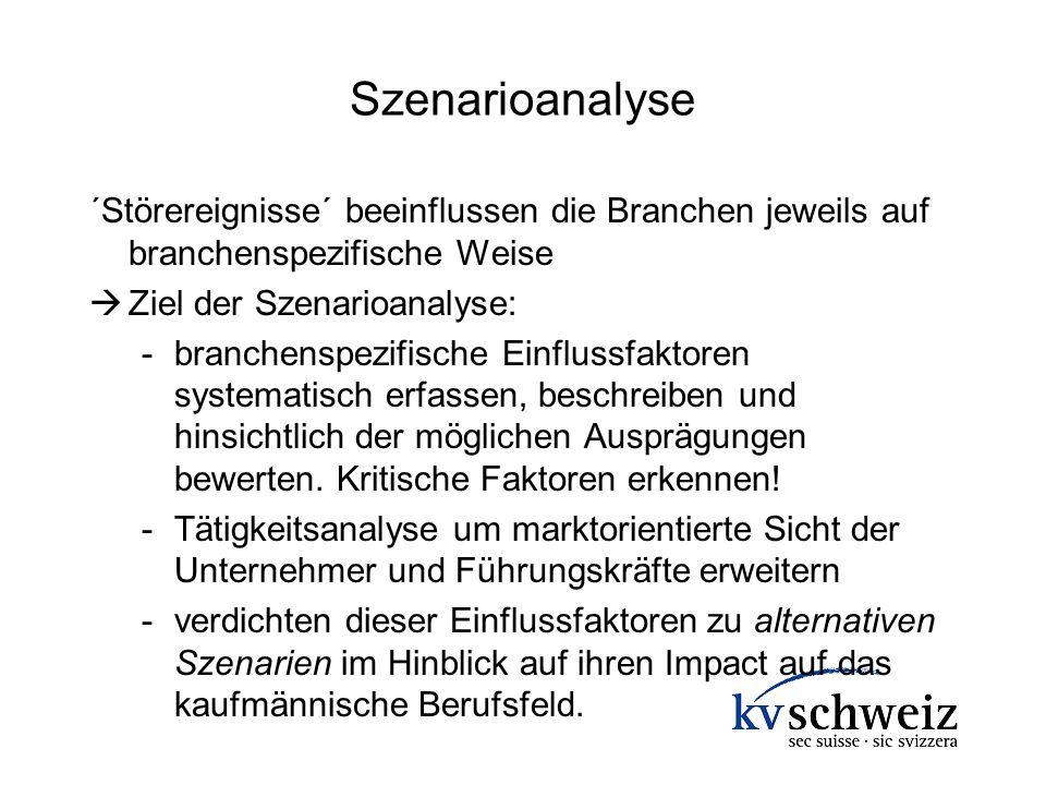 Szenarioanalyse ´Störereignisse´ beeinflussen die Branchen jeweils auf branchenspezifische Weise Ziel der Szenarioanalyse: -branchenspezifische Einflu