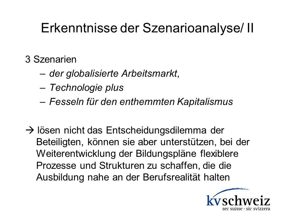 Erkenntnisse der Szenarioanalyse/ II 3 Szenarien –der globalisierte Arbeitsmarkt, –Technologie plus –Fesseln für den enthemmten Kapitalismus lösen nic