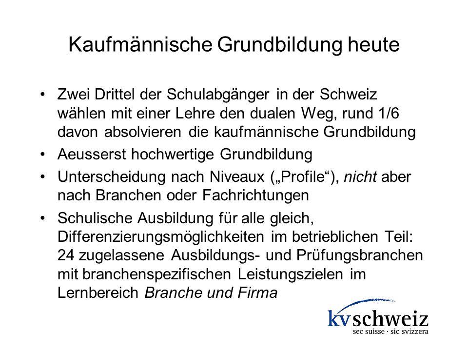 Kaufmännische Grundbildung heute Zwei Drittel der Schulabgänger in der Schweiz wählen mit einer Lehre den dualen Weg, rund 1/6 davon absolvieren die k