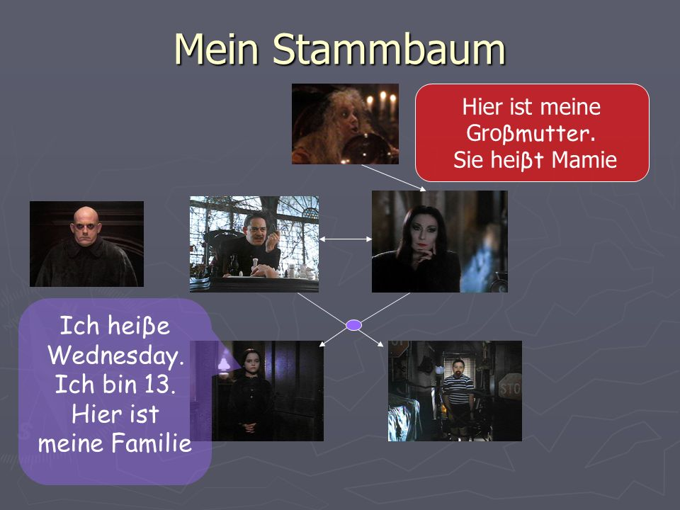 Und jetzt bist du dran!… Design you own celebrity-family tree using famous people.